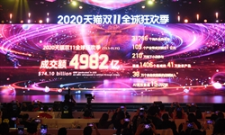 Consumers spend big for Singles Day shopping gala